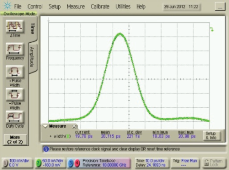 25 ps pulse waveform